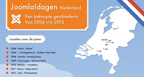Joomla!dagen Nederland - een beknopte geschiedenis van 2006 t/m 2012