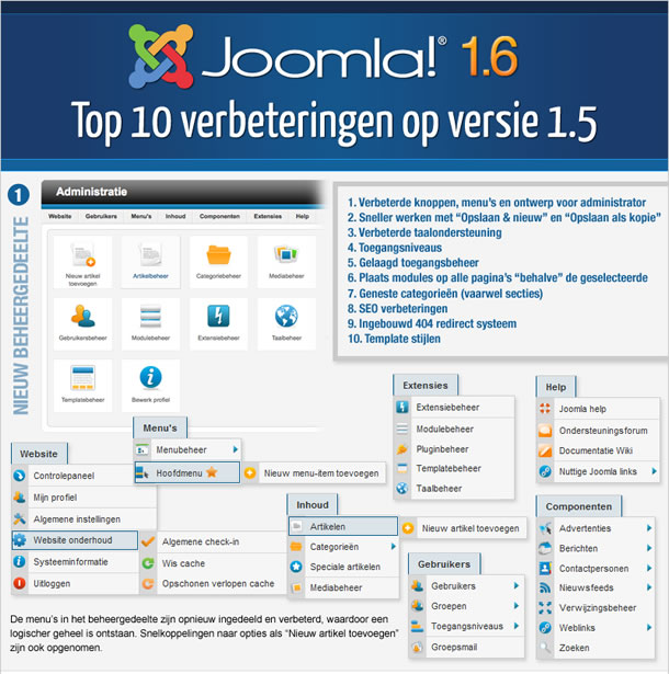joomla16info-nl-a