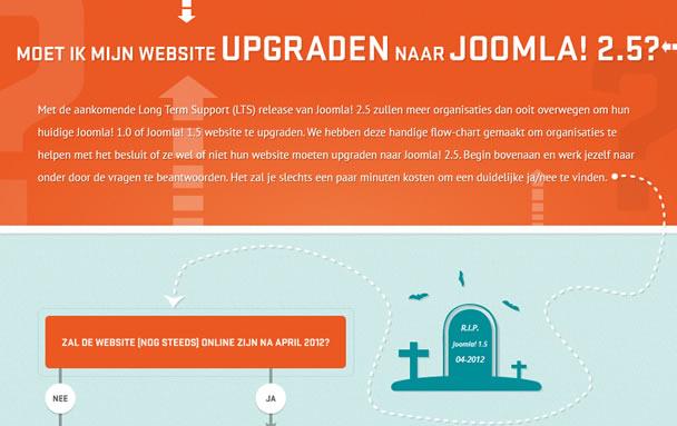 Moet ik mijn website upgraden naar Joomla! 2.5?